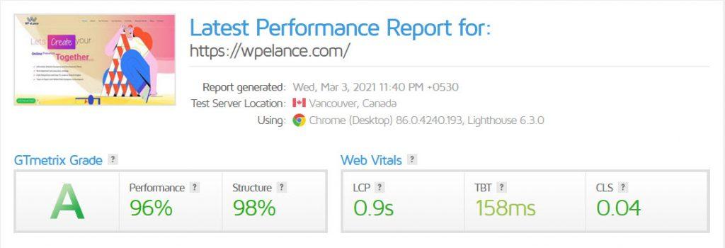 WordPress Website Page Speed